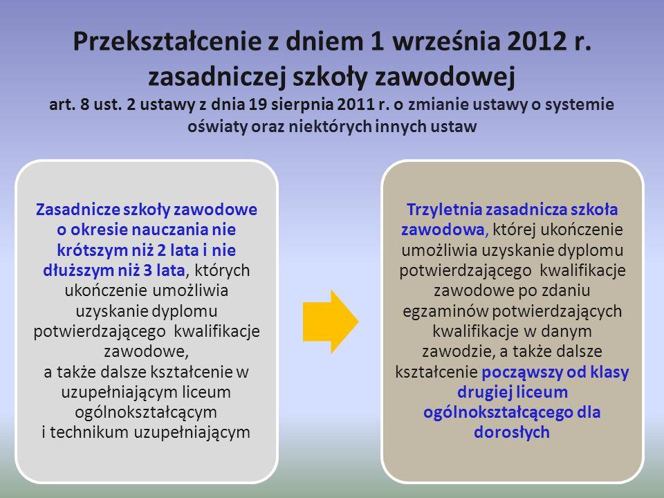 Przekształcenie z dniem 1 września 2012 r