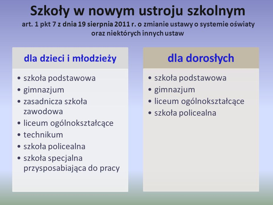 Szkoły w nowym ustroju szkolnym art. 1 pkt 7 z dnia 19 sierpnia 2011 r