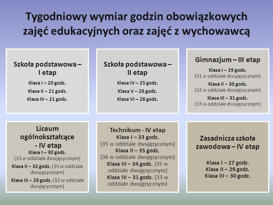 Szkoła podstawowa – I etap Szkoła podstawowa – II etap
