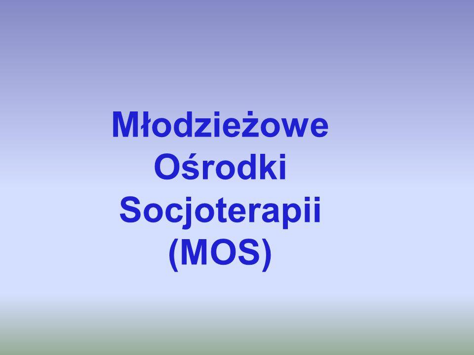 Młodzieżowe Ośrodki Socjoterapii