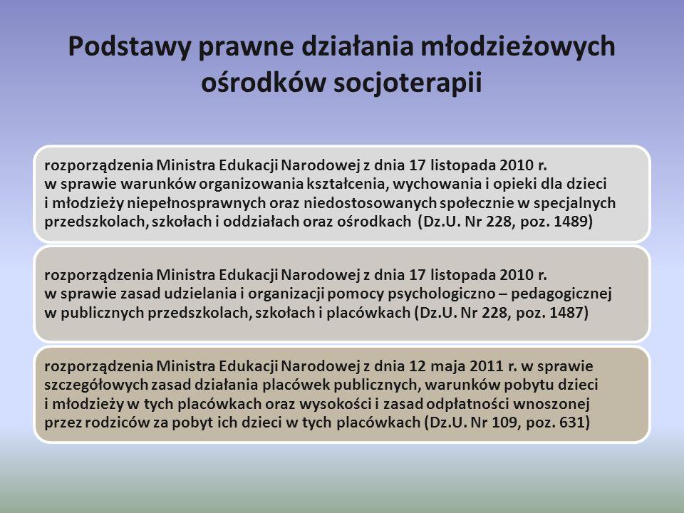 Podstawy prawne działania młodzieżowych ośrodków socjoterapii