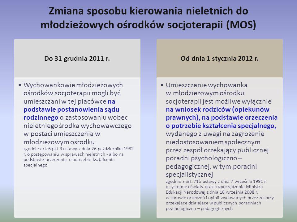 Zmiana sposobu kierowania nieletnich do młodzieżowych ośrodków socjoterapii (MOS)