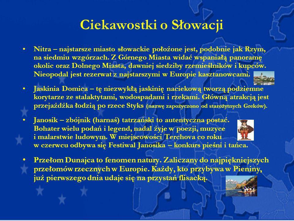 Ciekawostki o Słowacji