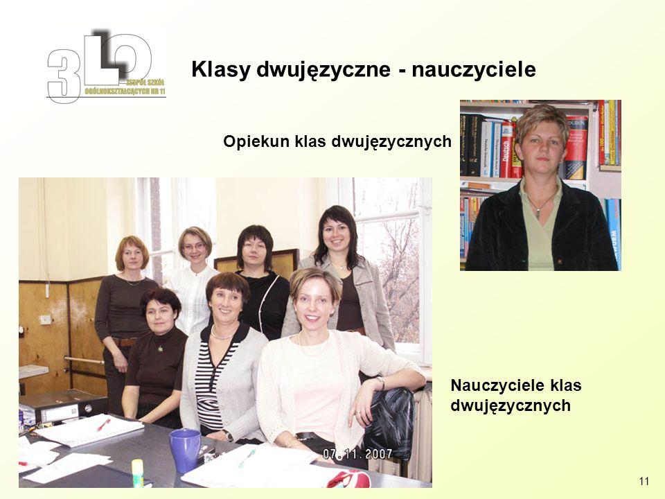 Klasy dwujęzyczne - nauczyciele