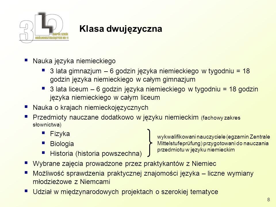 Klasa dwujęzyczna Nauka języka niemieckiego