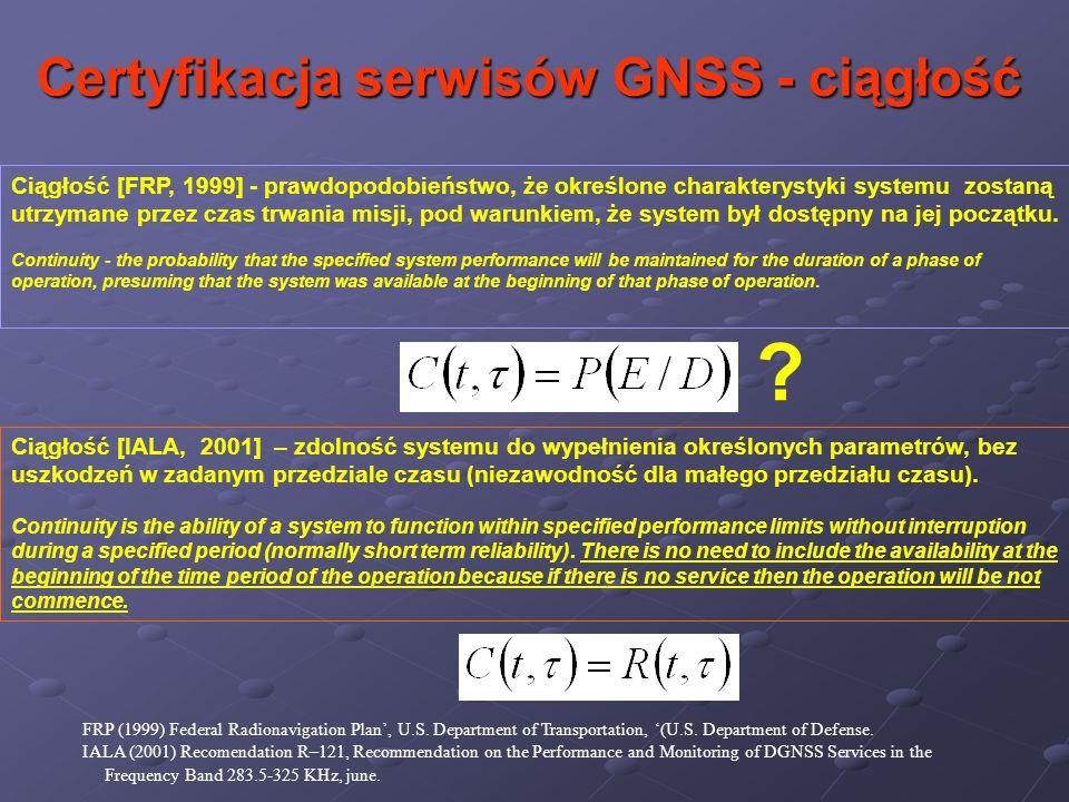 Certyfikacja serwisów GNSS - ciągłość