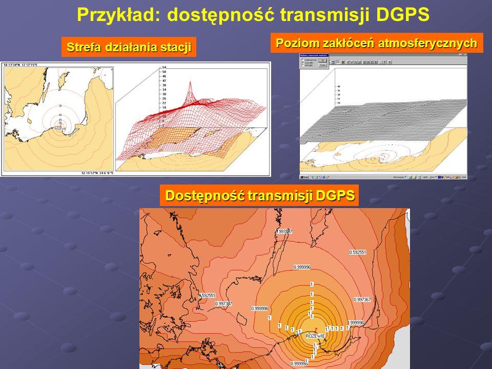 Przykład: dostępność transmisji DGPS