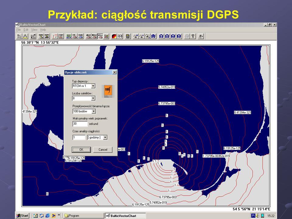 Przykład: ciągłość transmisji DGPS