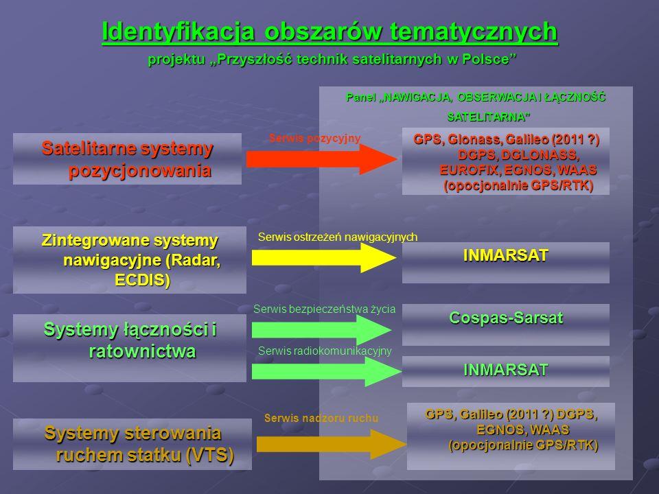 """Identyfikacja obszarów tematycznych projektu """"Przyszłość technik satelitarnych w Polsce"""