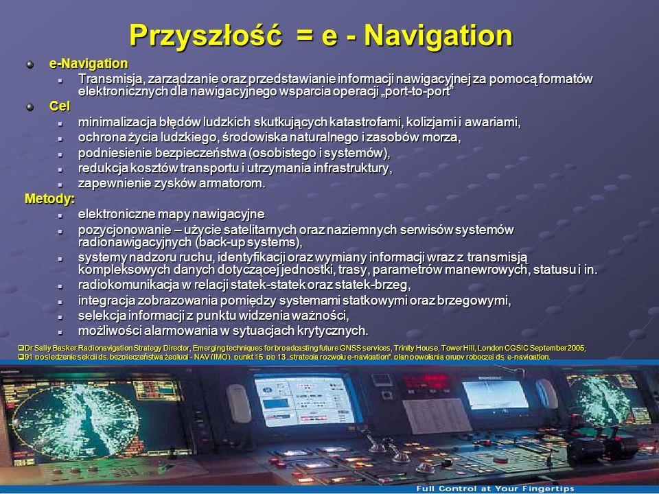 Przyszłość = e - Navigation