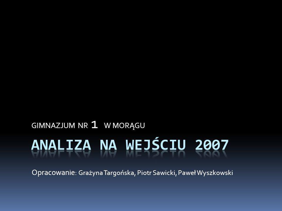 Analiza Na wejściu 2007 GIMNAZJUM NR 1 W MORĄGU