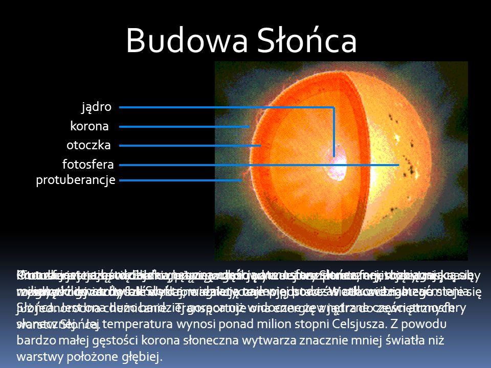 Budowa Słońca jądro korona otoczka fotosfera protuberancje
