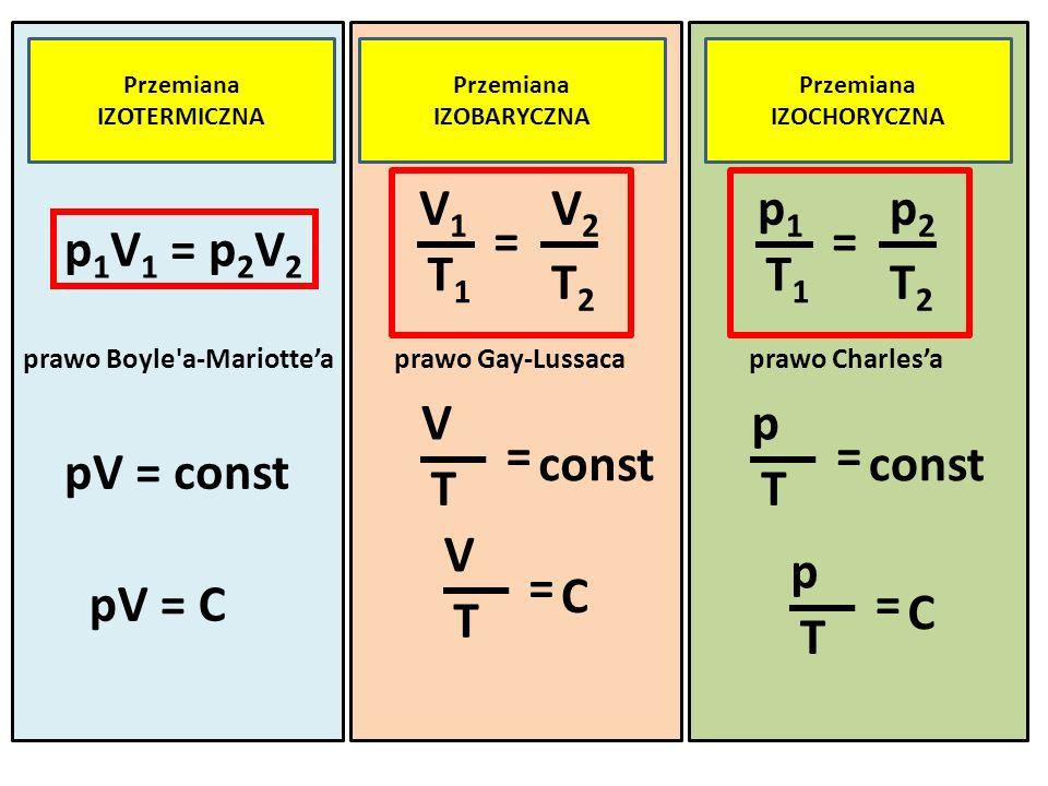 T1 V1 V2 T2 = T1 p1 p2 T2 = p1V1 = p2V2 T V = const T p = const