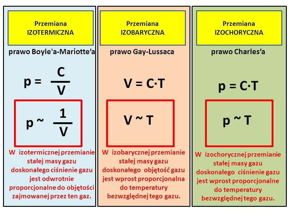 V C = p V = C·T p = C·T V 1 ~ p V ~ T p ~ T prawo Boyle a-Mariotte'a