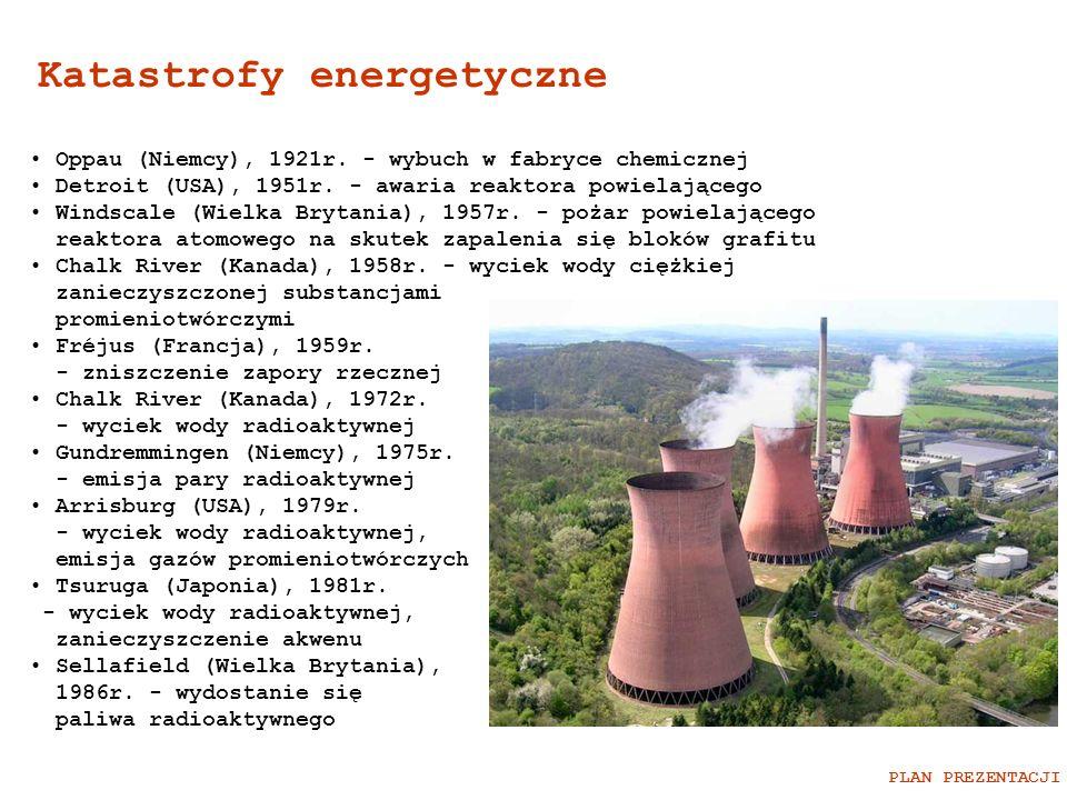 Katastrofy energetyczne