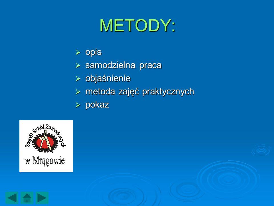METODY: opis samodzielna praca objaśnienie metoda zajęć praktycznych