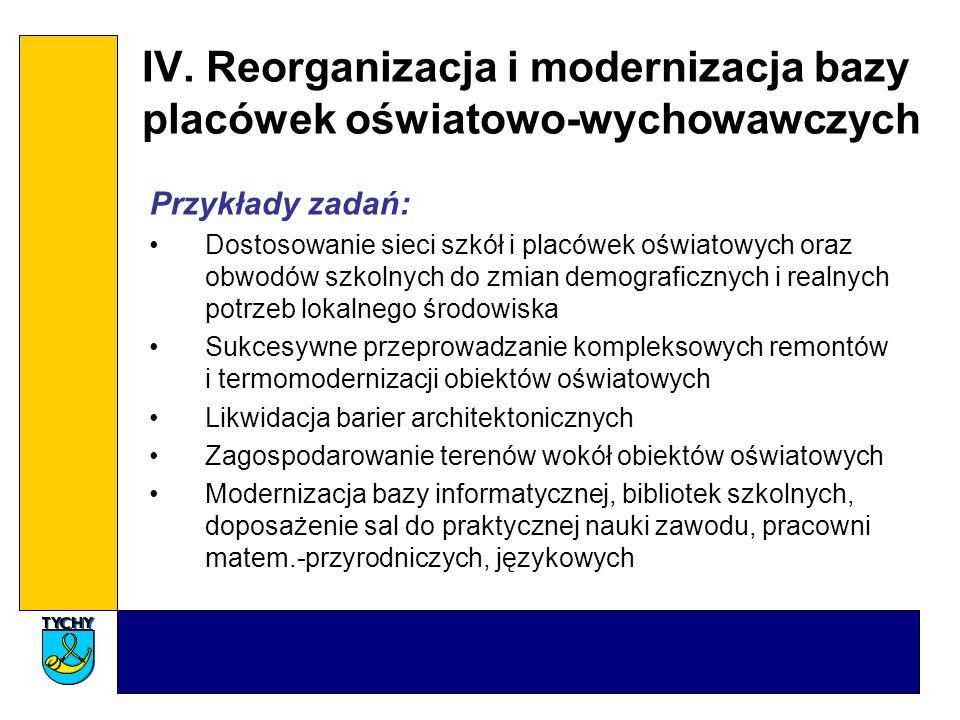 IV. Reorganizacja i modernizacja bazy placówek oświatowo-wychowawczych