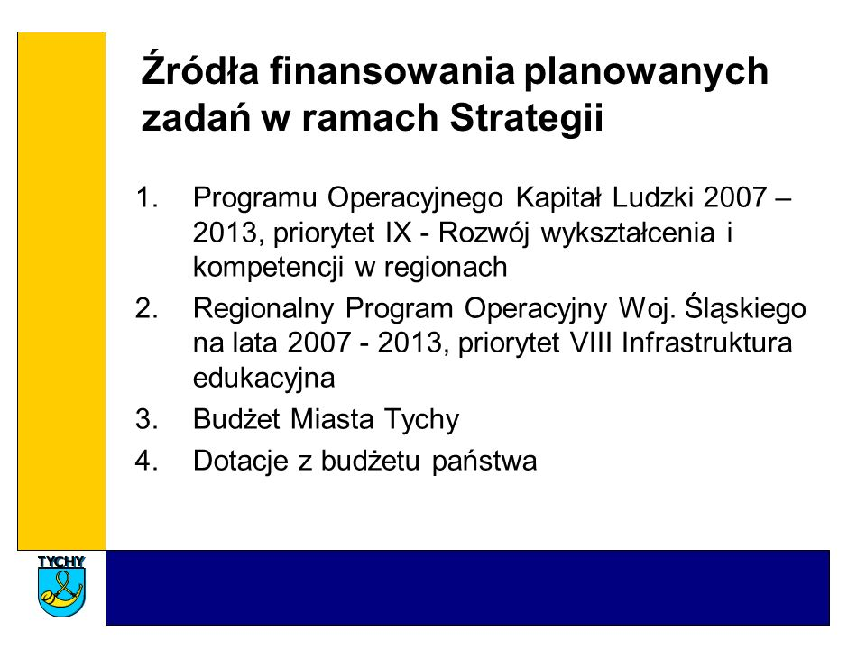 Źródła finansowania planowanych zadań w ramach Strategii