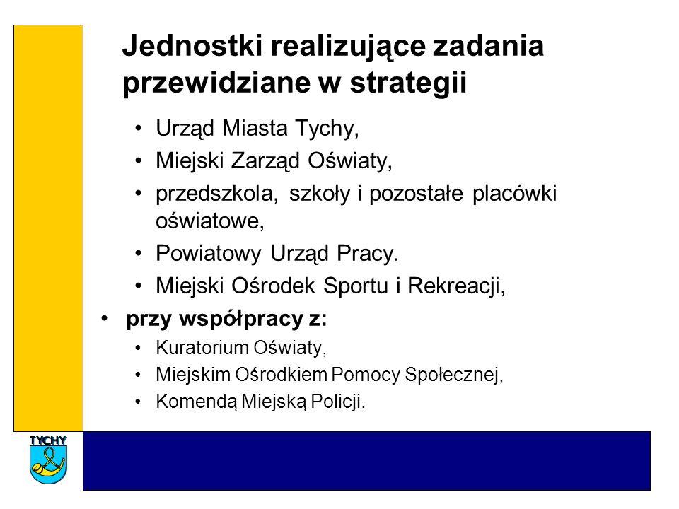 Jednostki realizujące zadania przewidziane w strategii