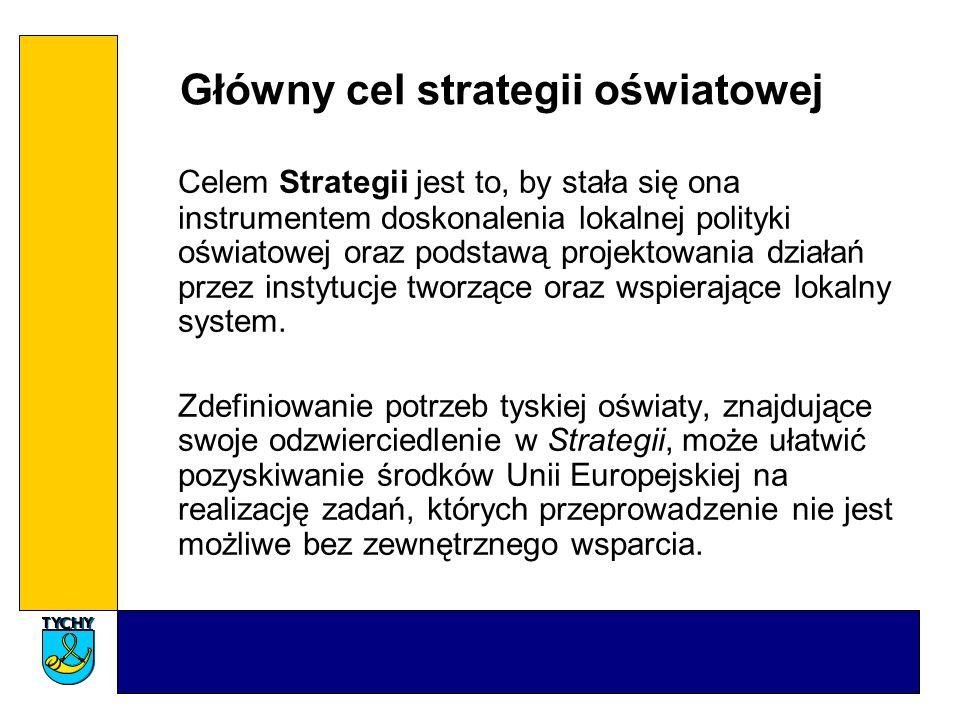 Główny cel strategii oświatowej