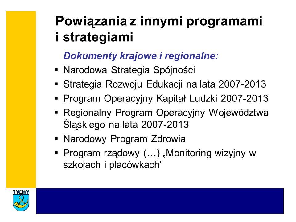 Powiązania z innymi programami i strategiami
