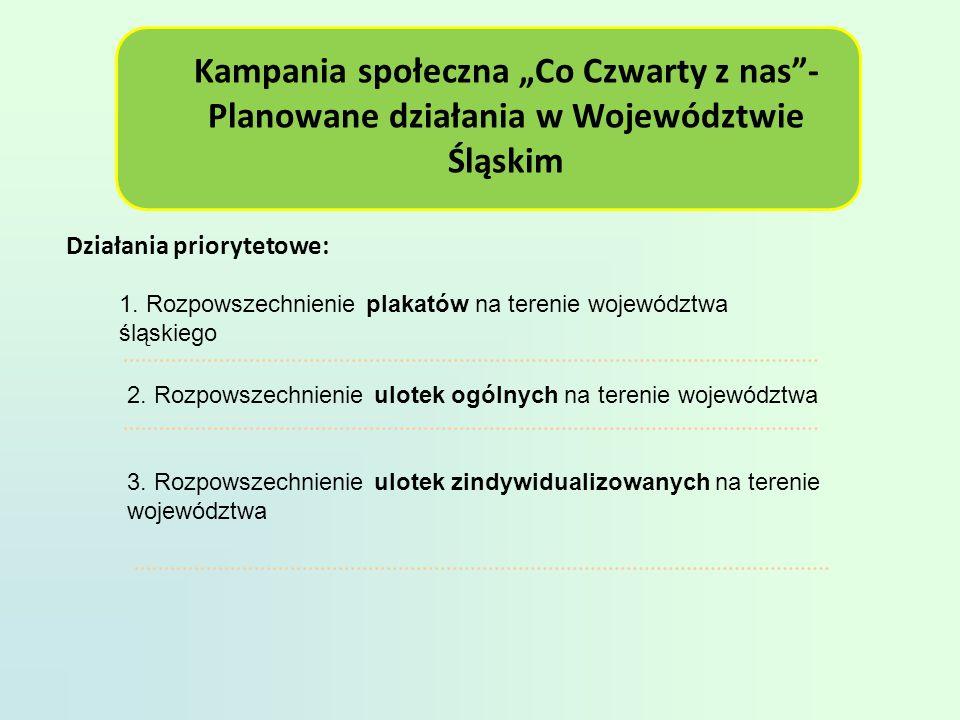"""Kampania społeczna """"Co Czwarty z nas - Planowane działania w Województwie Śląskim"""