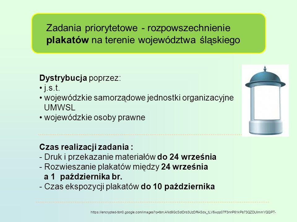 Zadania priorytetowe - rozpowszechnienie plakatów na terenie województwa śląskiego