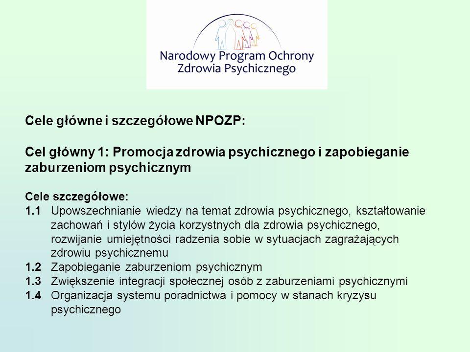 Cele główne i szczegółowe NPOZP:
