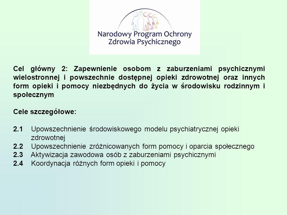 Cel główny 2: Zapewnienie osobom z zaburzeniami psychicznymi wielostronnej i powszechnie dostępnej opieki zdrowotnej oraz innych form opieki i pomocy niezbędnych do życia w środowisku rodzinnym i społecznym