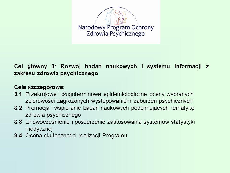Cel główny 3: Rozwój badań naukowych i systemu informacji z zakresu zdrowia psychicznego