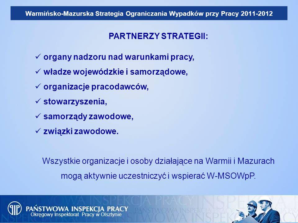 organy nadzoru nad warunkami pracy, władze wojewódzkie i samorządowe,