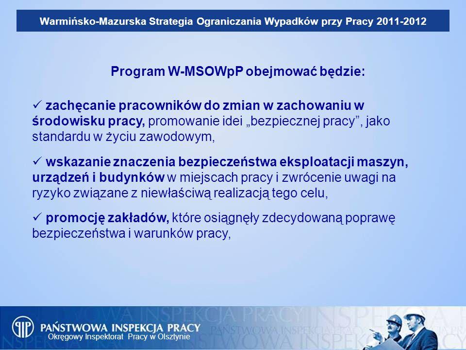 Program W-MSOWpP obejmować będzie: