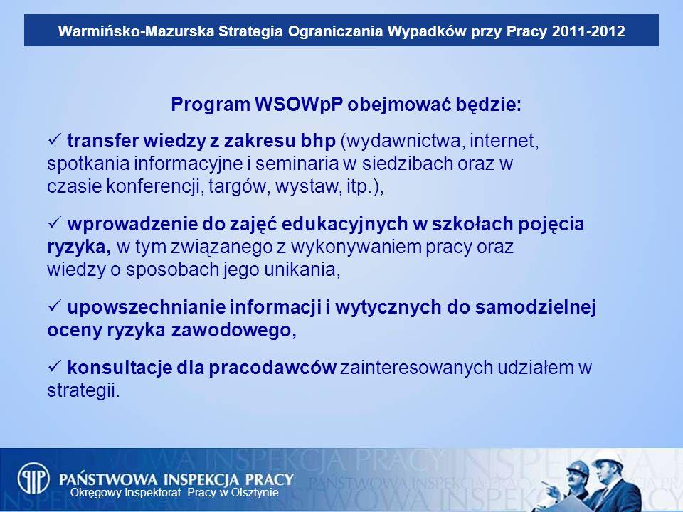 Program WSOWpP obejmować będzie: