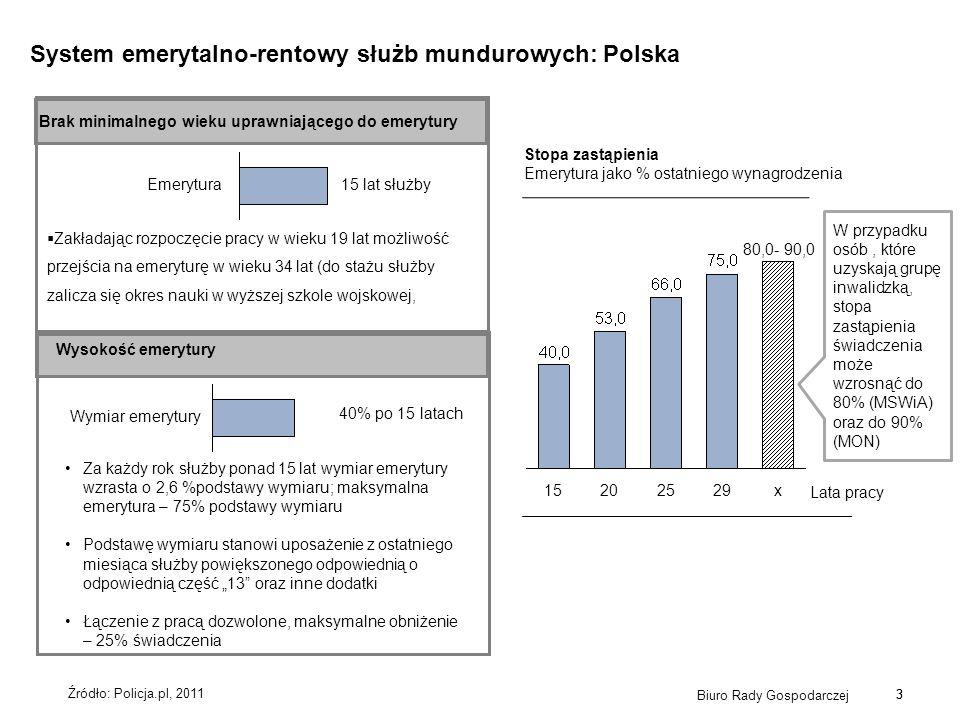 System emerytalno-rentowy służb mundurowych: Polska