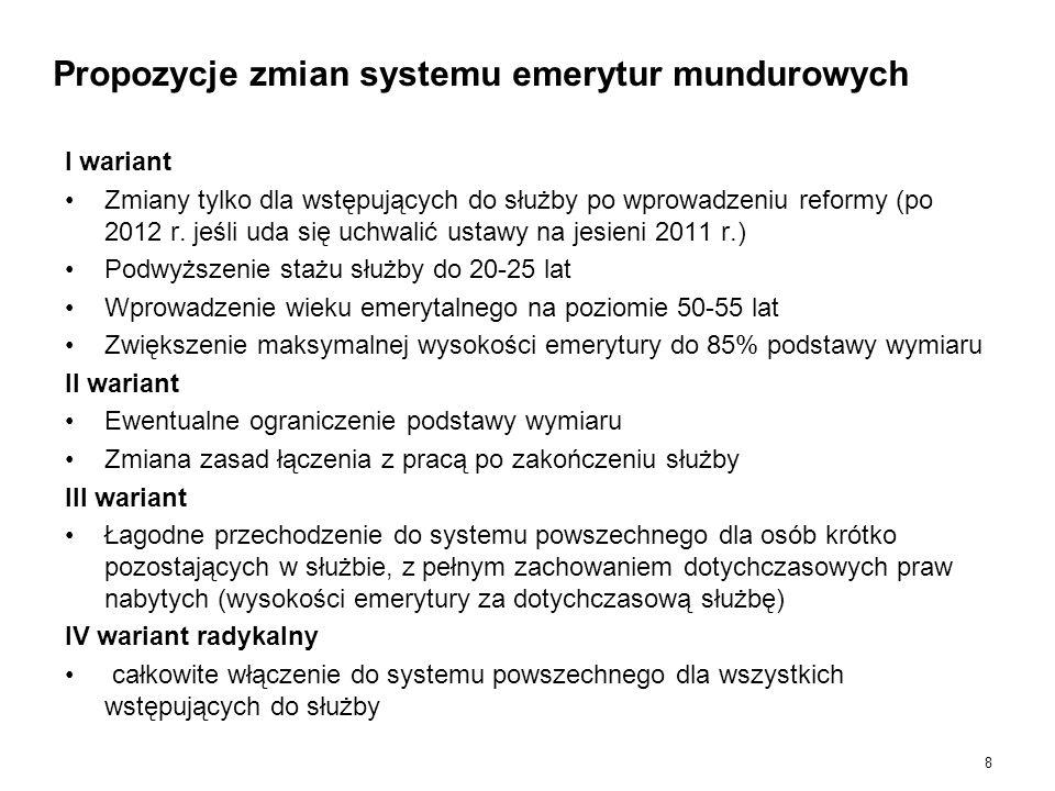 Propozycje zmian systemu emerytur mundurowych