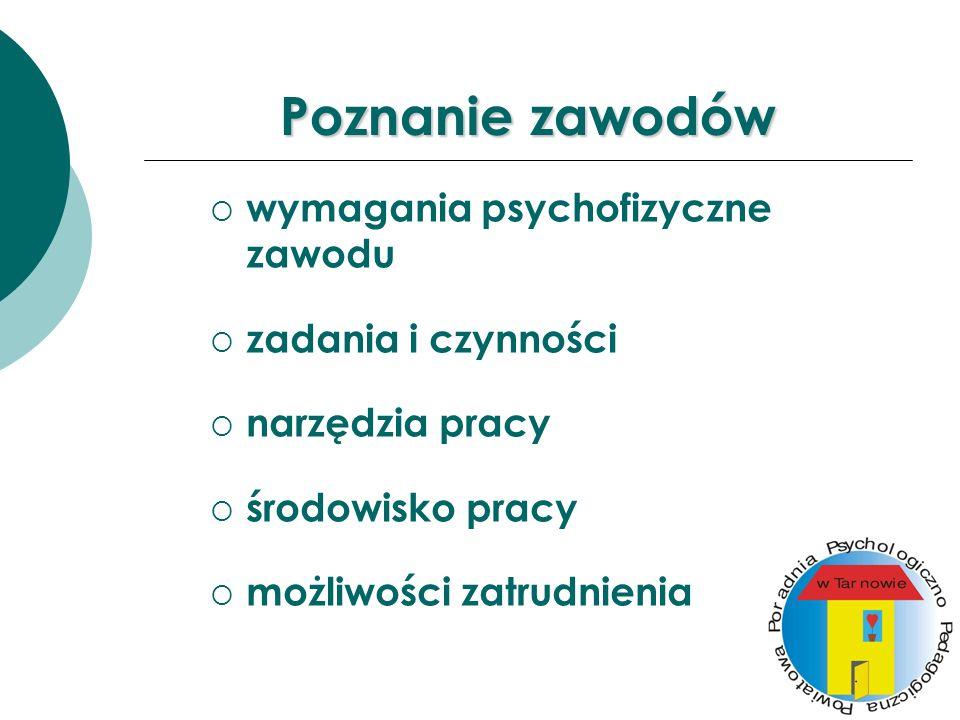 Poznanie zawodów wymagania psychofizyczne zawodu zadania i czynności