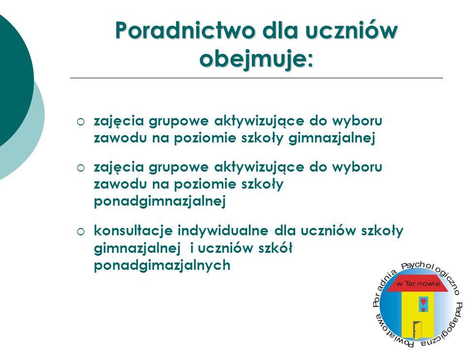 Poradnictwo dla uczniów obejmuje: