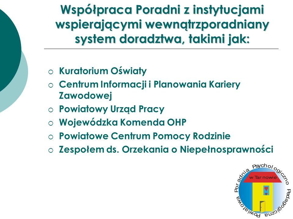 Współpraca Poradni z instytucjami wspierającymi wewnątrzporadniany system doradztwa, takimi jak: