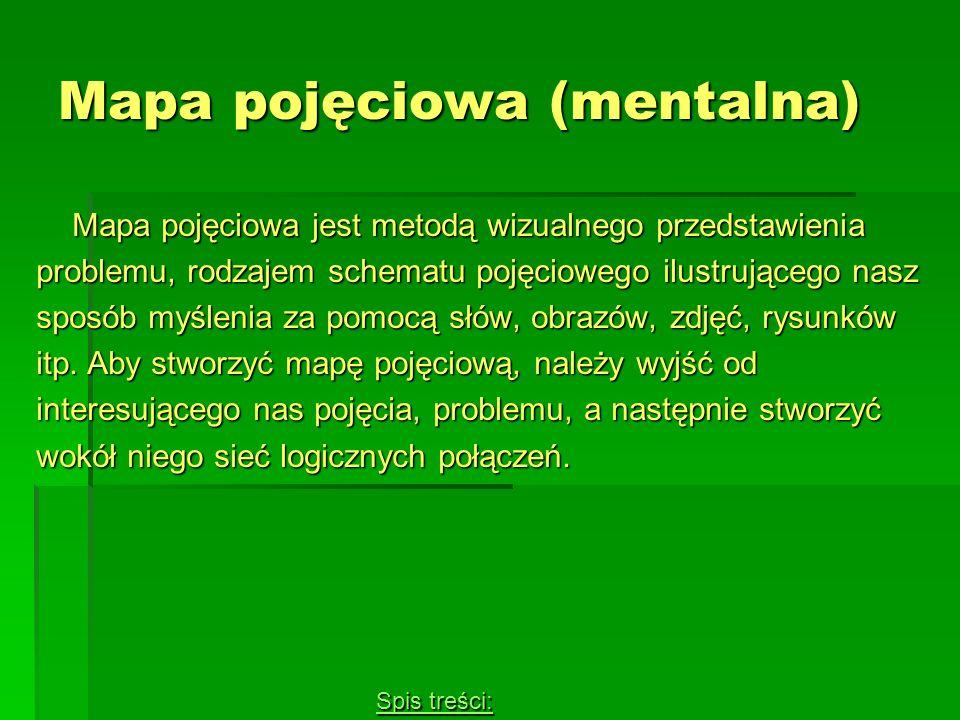Mapa pojęciowa (mentalna)