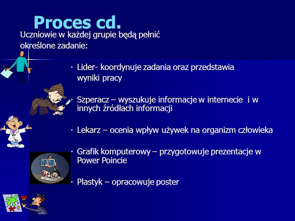 Proces cd. Uczniowie w każdej grupie będą pełnić określone zadanie: