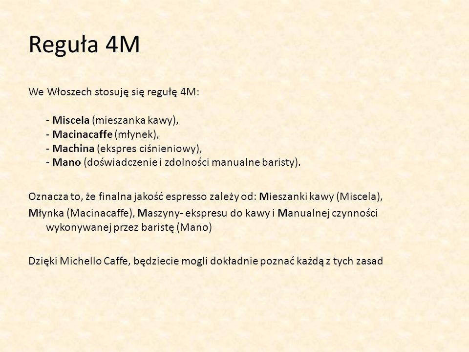 Reguła 4M