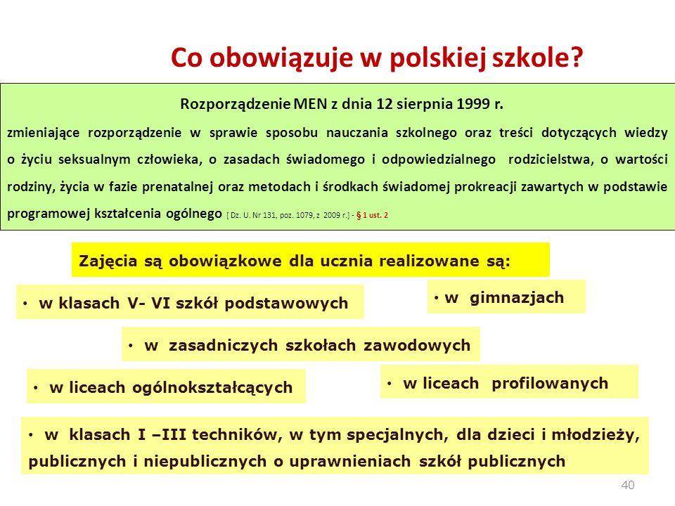 Co obowiązuje w polskiej szkole