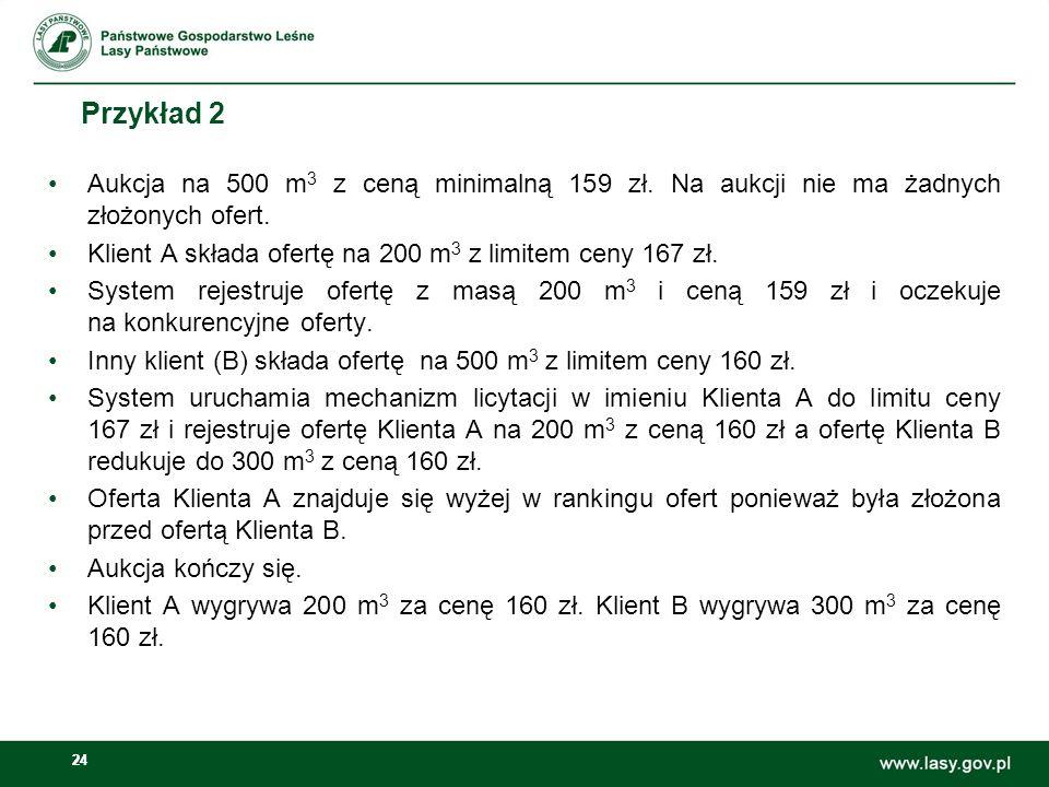 Przykład 2Aukcja na 500 m3 z ceną minimalną 159 zł. Na aukcji nie ma żadnych złożonych ofert.