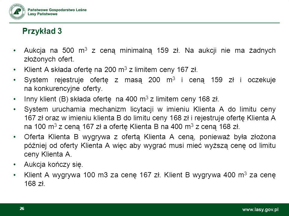 Przykład 3Aukcja na 500 m3 z ceną minimalną 159 zł. Na aukcji nie ma żadnych złożonych ofert.