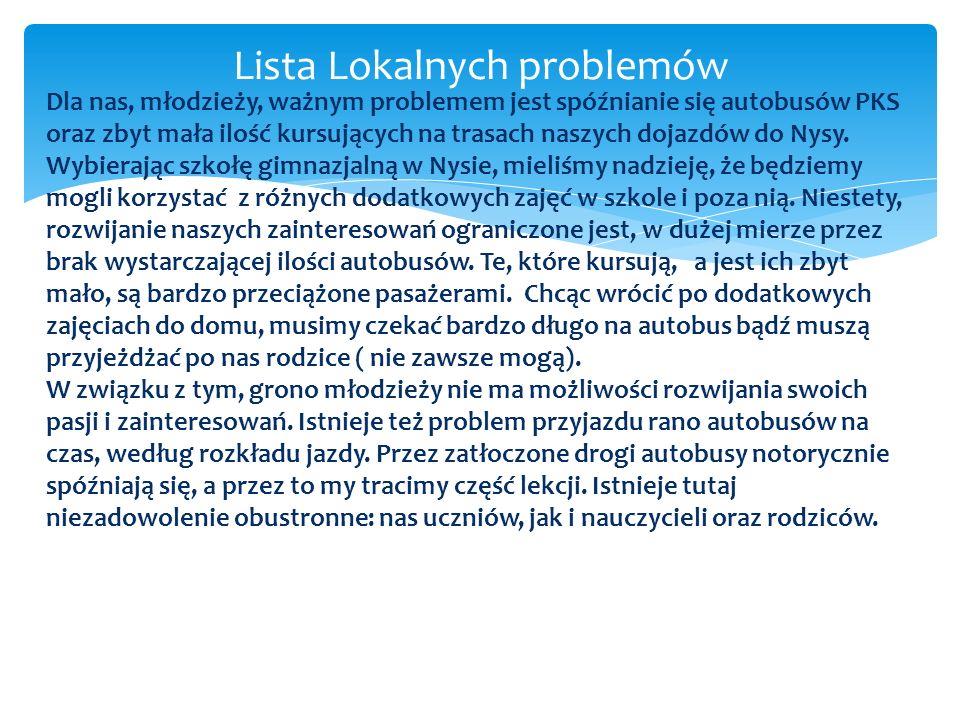 Lista Lokalnych problemów