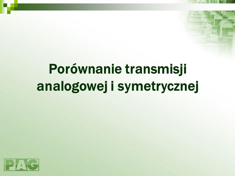 Porównanie transmisji analogowej i symetrycznej