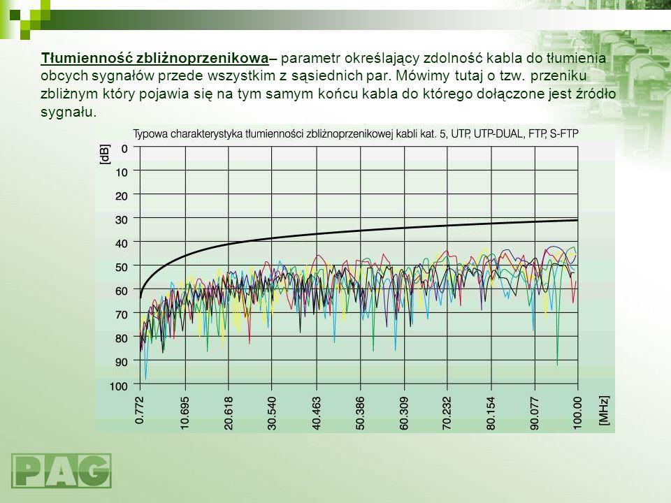 Tłumienność zbliżnoprzenikowa– parametr określający zdolność kabla do tłumienia obcych sygnałów przede wszystkim z sąsiednich par.