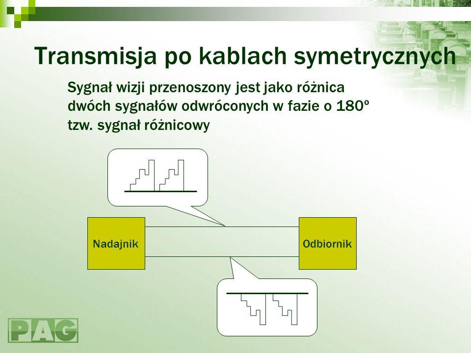 Transmisja po kablach symetrycznych