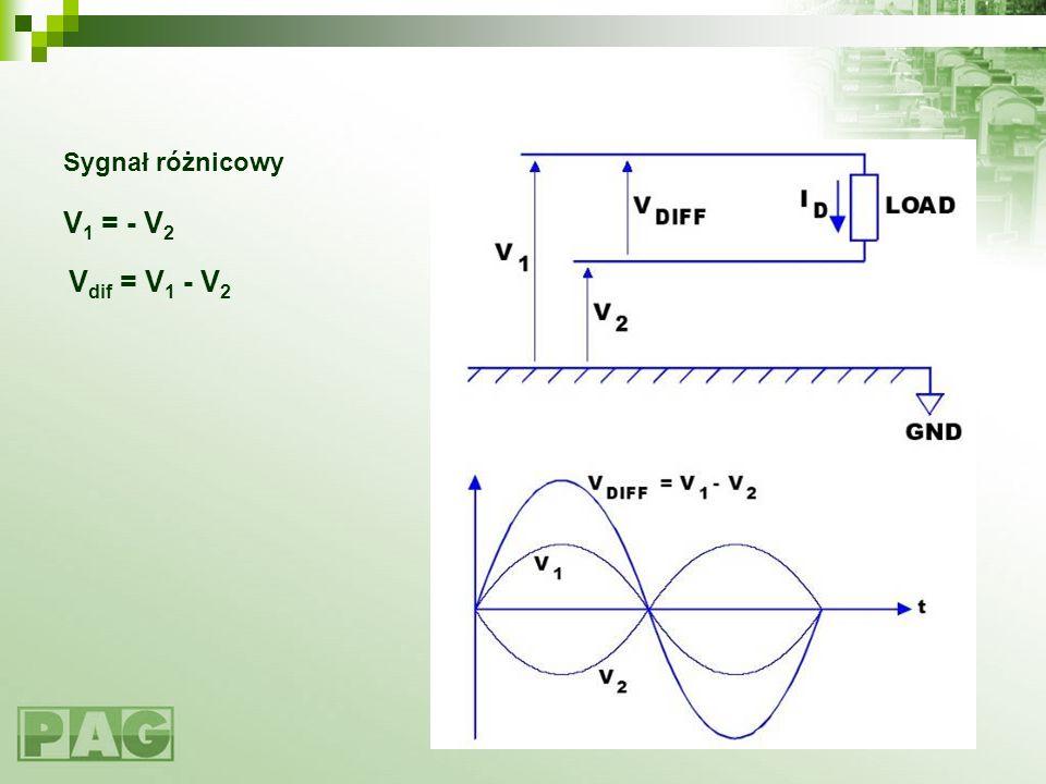 Sygnał różnicowy V1 = - V2 Vdif = V1 - V2