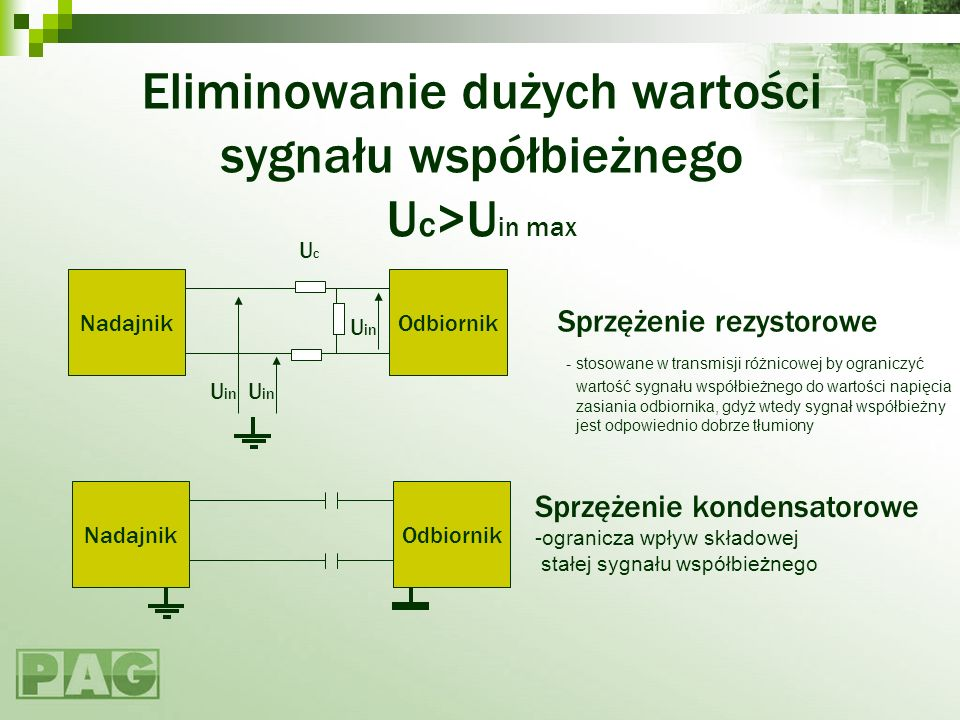 Eliminowanie dużych wartości sygnału współbieżnego Uc>Uin max
